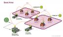 Mesh diagram - Copyright Mesh Networks (2003)