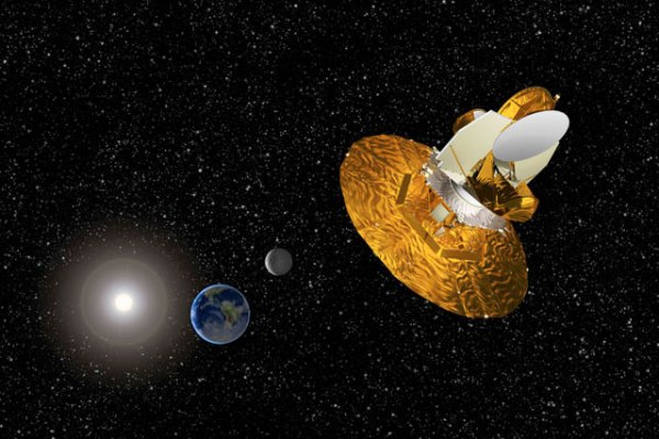 WMAP Observatory Mission Overview