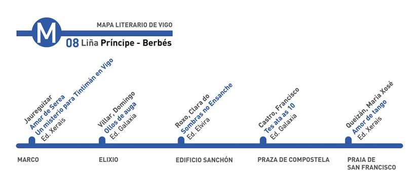 Mapa literario de Vigo - Biblioteca Municipal Xosé Neira Vilas Berbés Príncipe