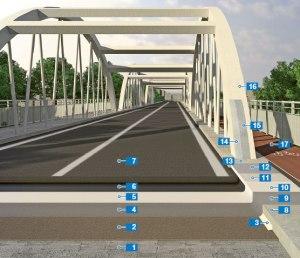 Giải pháp xây dựng của MAPEI cho Cơ sở hạ tầng