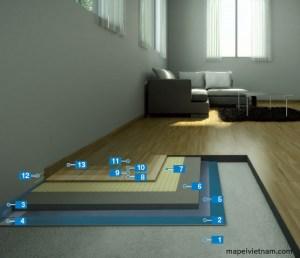 Hệ thống cách âm nhanh khi thi công sàn gỗ