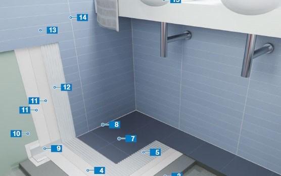 Chống thấm phòng tắm hoặc khu vực ẩm ướt có ốp lát gạch đá