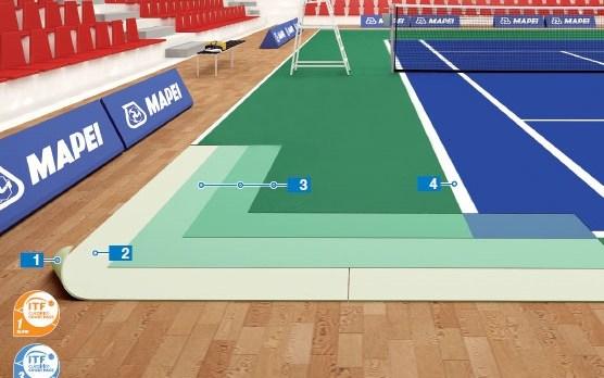 Thi công sân tennis có thể tháo rời khu vực trong nhà