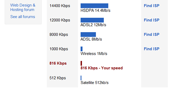Our own scientific bandwidth test.