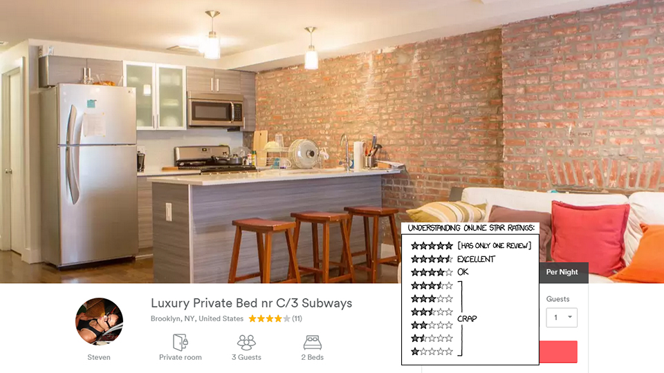 Why You Really Can't Trust Airbnb Reviews At All via @maphappy