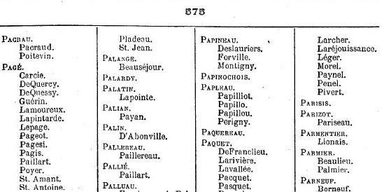 002-Tanguay dit names
