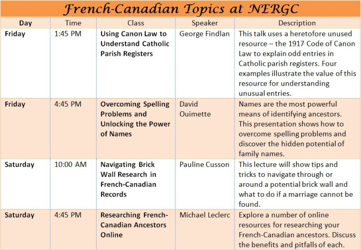 NERGC-French-Canadian Topics