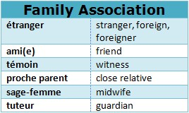 Family Associations