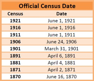 MSS-037-03-census dates