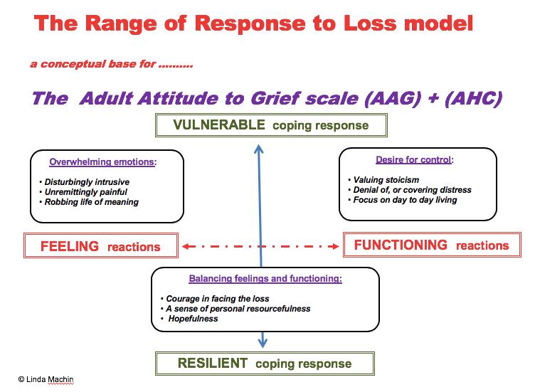 Range response model 09.00.29.png