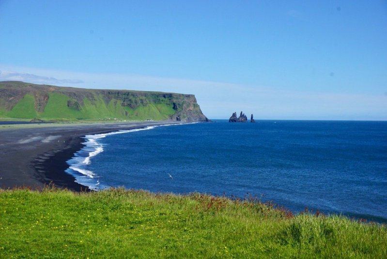 10 Must-See Highlights on Iceland's South Coast