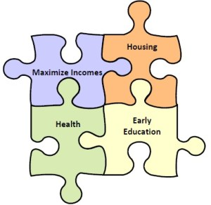 Reduce Homelessness Puzzle