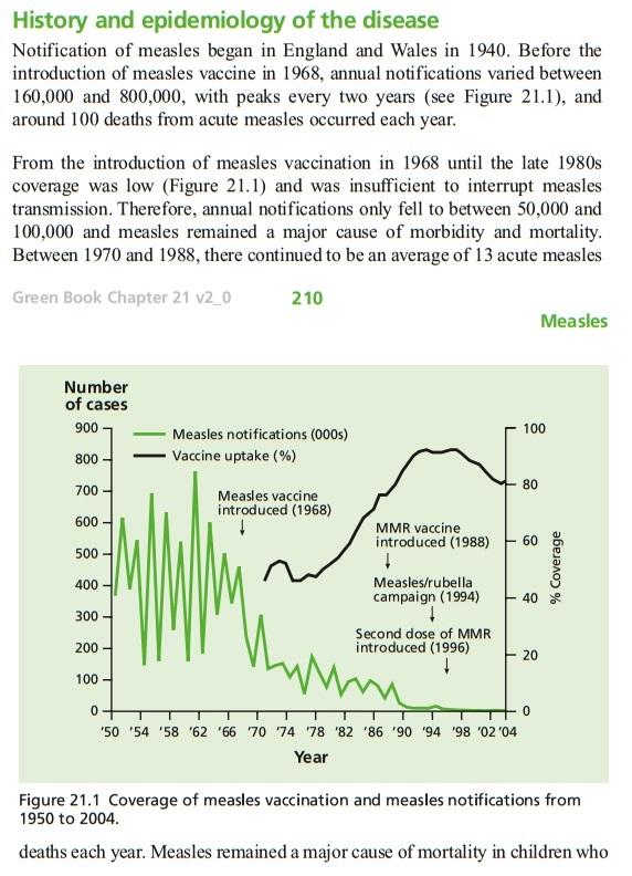 Measles Greenbook 2 pages merged