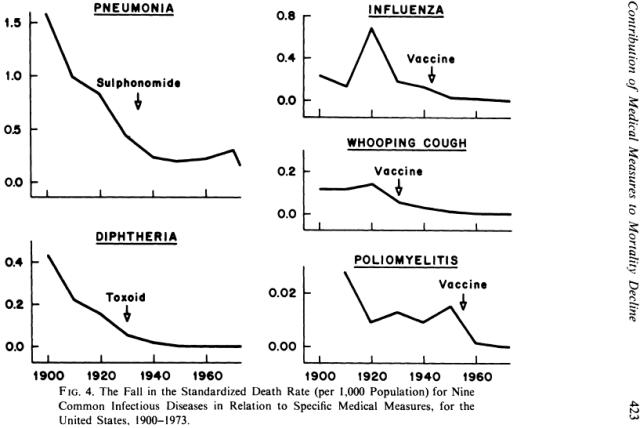 disease-decline2