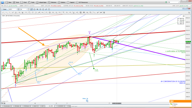 SPX D-4-51 reason Extreme Wave