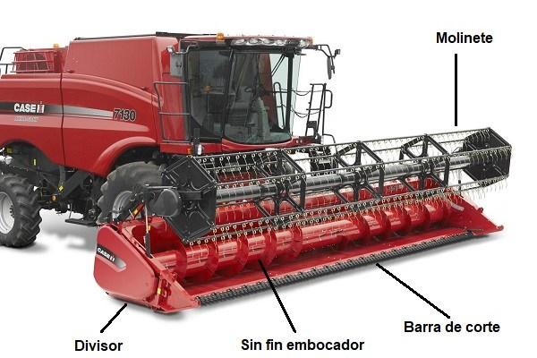 Partes del cabezal de una cosechadora de cereales. Imagen Case IH