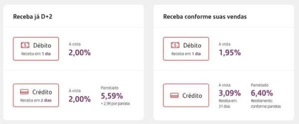 Maquininha Santander Taxas
