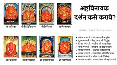 अष्टविनायक-दर्शन-कसे-करावे-Ashtavinayak-Ganpati-Names-and-Places-in-Marathi