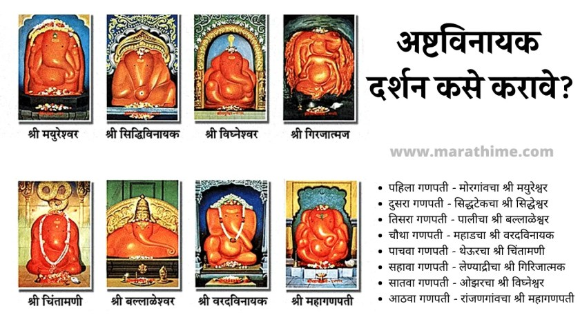 अष्टविनायक दर्शन कसे करावे-Ashtavinayak Ganpati Names and Places in Marathi