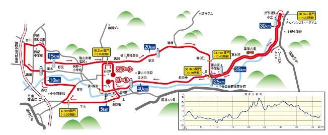 篠山マラソン コース