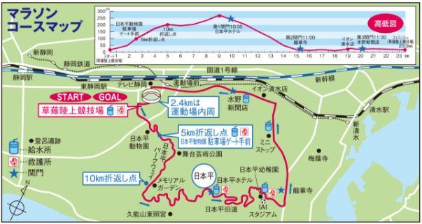 日本平桜マラソン コース