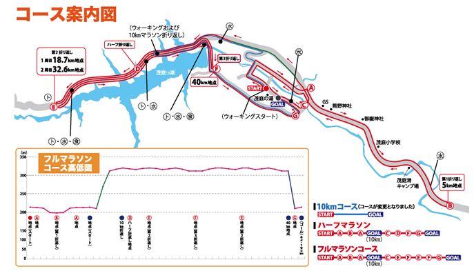 第11回 湯のまち飯坂・茂庭っ湖マラソン コース
