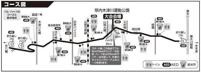 京都木津川マラソン コース