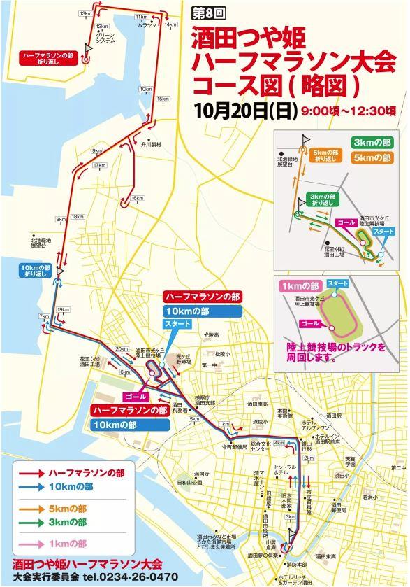 酒田つや姫ハーフマラソン コース