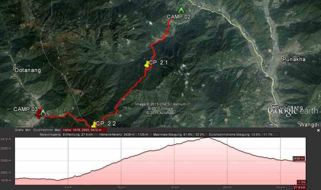 Global Limits Bhutan - The Last Secret - 200km Race Report 22