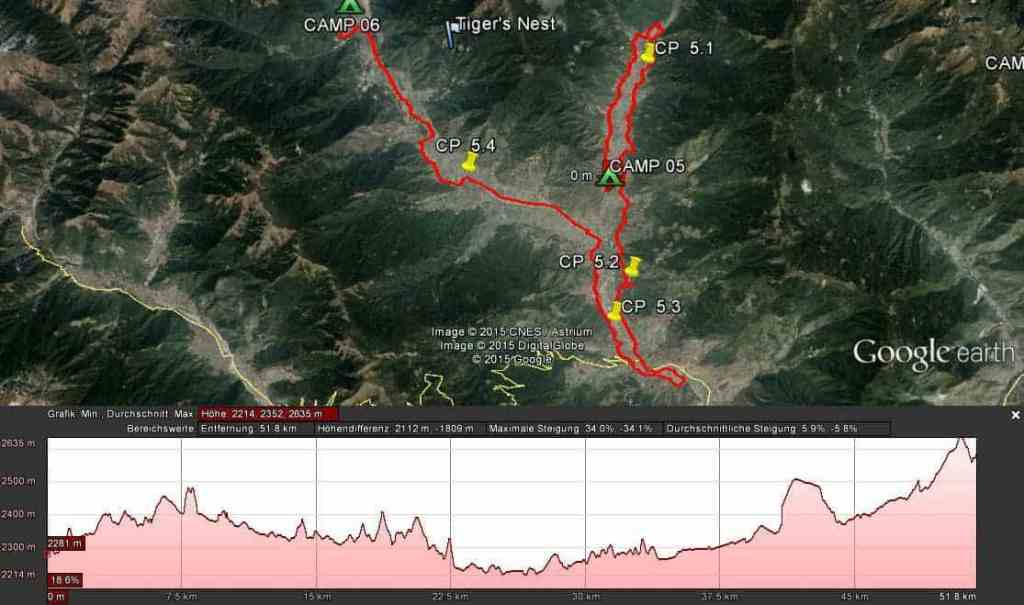 Global Limits Bhutan - The Last Secret - 200km Race Report 60