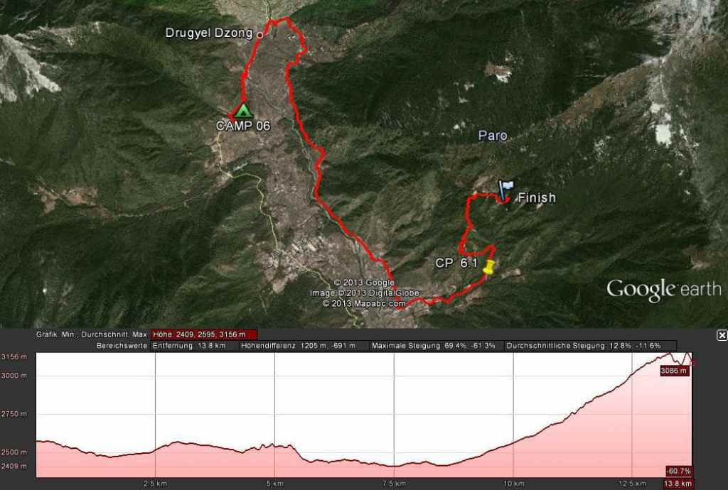 Global Limits Bhutan - The Last Secret - 200km Race Report 76