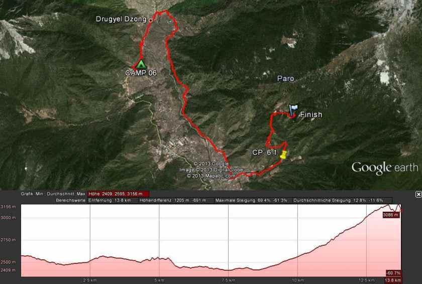 Global Limits Bhutan - The Last Secret - 200km Race Report 76