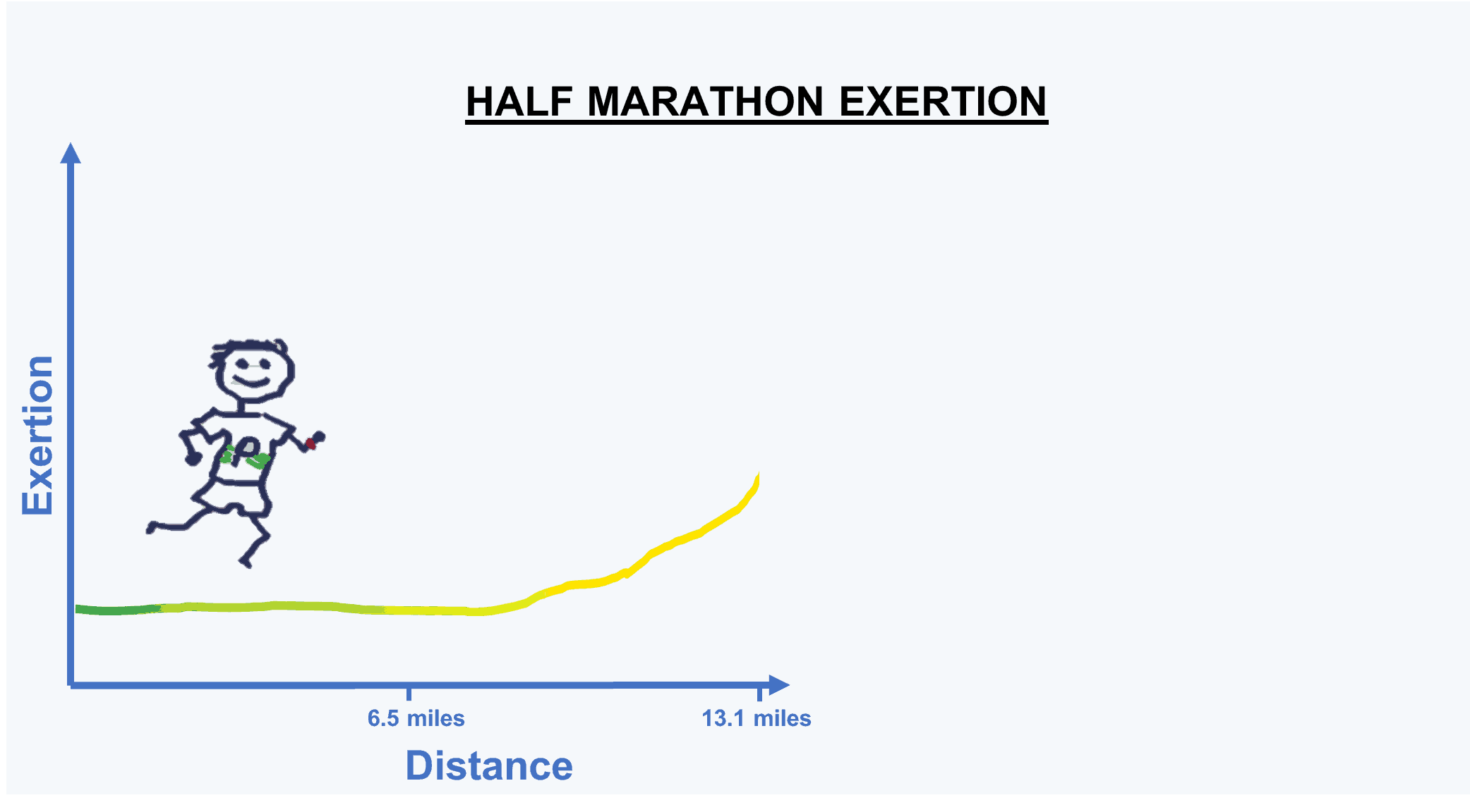 How Long Is A Marathon? 4 Methods of Measuring Marathon Length 7