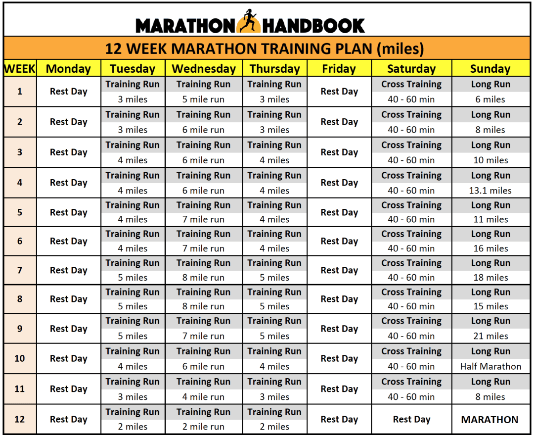 Half & Full Trail Marathon Training Plans | I guess ...