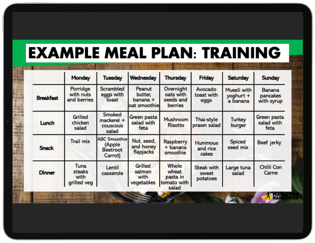 Marathon Training Meal Plans - FREE DOWNLOAD 2