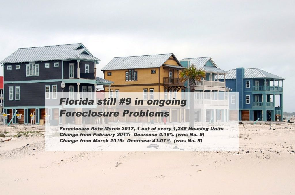 10 States With Ongoing Foreclosure Problems Pt. 2