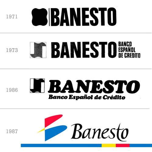 La evoluci n del logo de banesto for Banesto oficinas