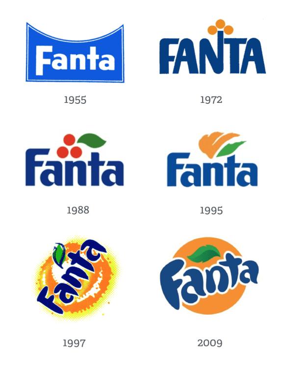 evolucion-logo-fanta