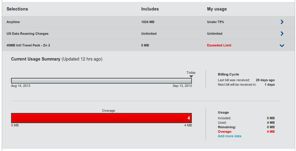 Does Rogers want to give customers a heart attack?