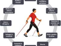 Perchè fare Nordic Walking?
