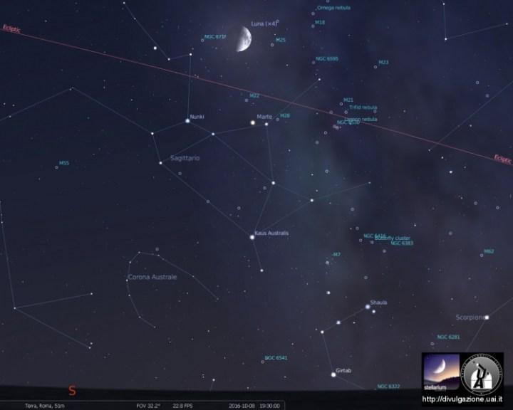 carta del cielo di ottobre