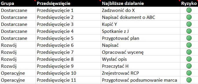 20150112_ogarnij_chaos_bez_przeciazenia
