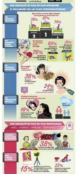 La sexualité, les jeunes et YouPorn