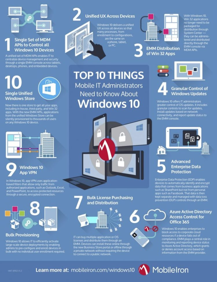 Windows-10-infographic-MKT8902-v1.2_EN