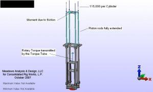 Expert-mechanical-engineer-witness-torque-of-snubbing-unit