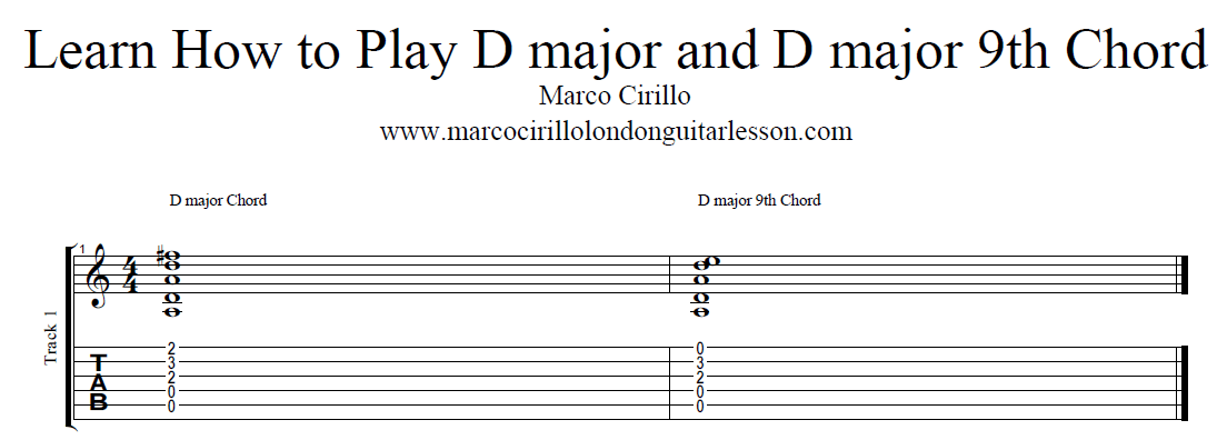 Free Guitar Lesson Online - Learn How to Play D major Chord and D major 9th Chord - Learn Guitar in London - Marco Cirillo Guitar Teacher in London