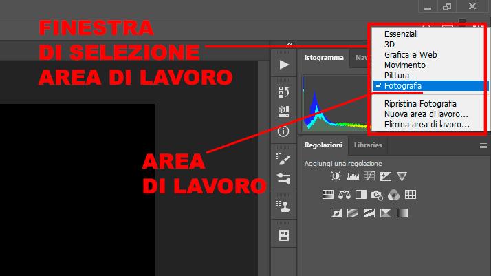 Finestra di selezione area di lavoro in Photoshop