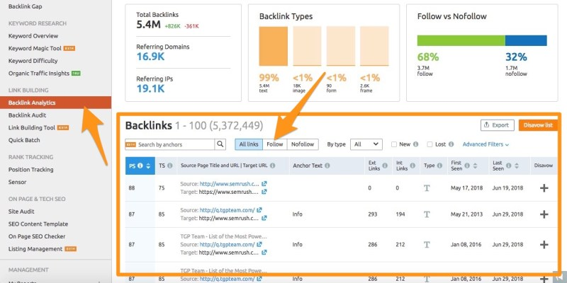 i backlinks su semrush