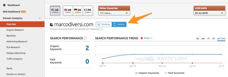 semrush mobile