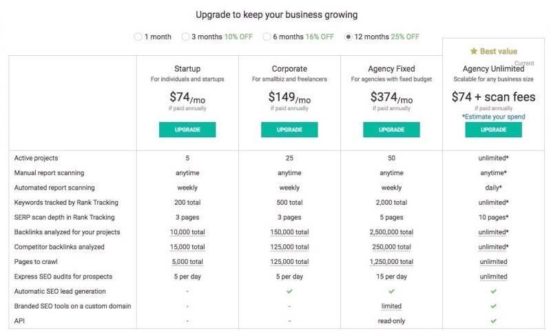 web ceo pricing